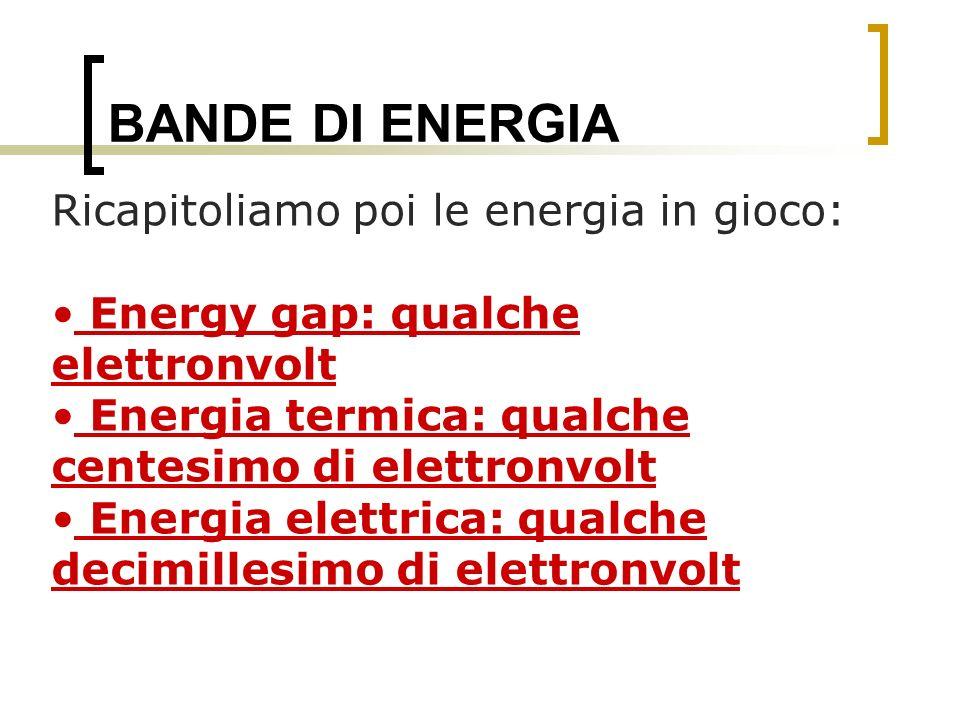 BANDE DI ENERGIA Ricapitoliamo poi le energia in gioco: