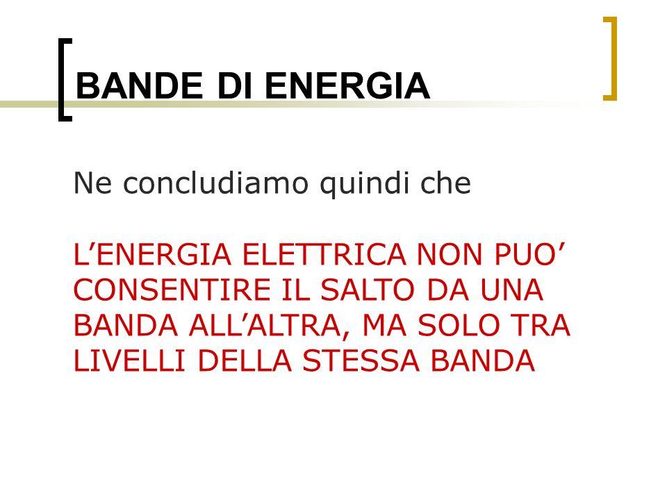 BANDE DI ENERGIA Ne concludiamo quindi che