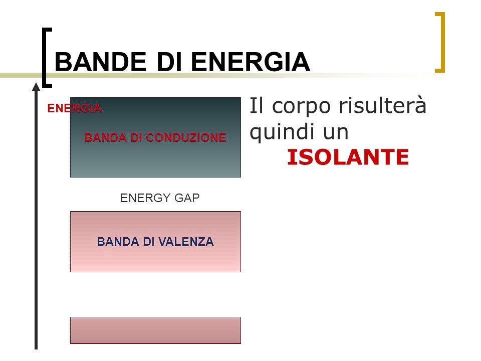BANDE DI ENERGIA Il corpo risulterà quindi un ISOLANTE ENERGIA