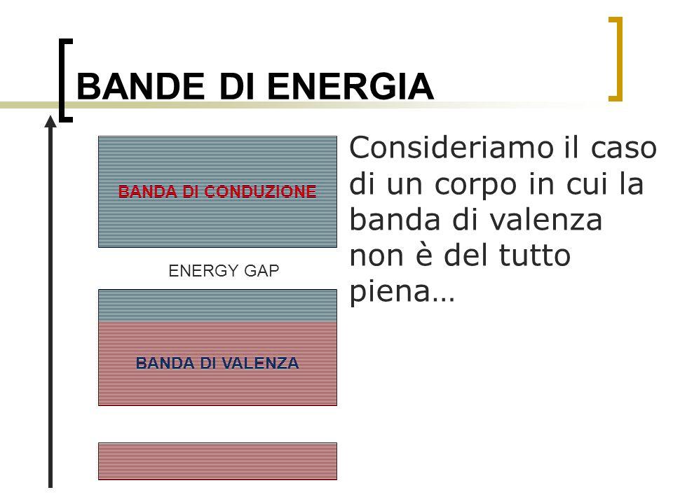 BANDE DI ENERGIA Consideriamo il caso di un corpo in cui la banda di valenza non è del tutto piena…