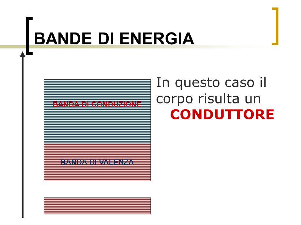 BANDE DI ENERGIA In questo caso il corpo risulta un CONDUTTORE