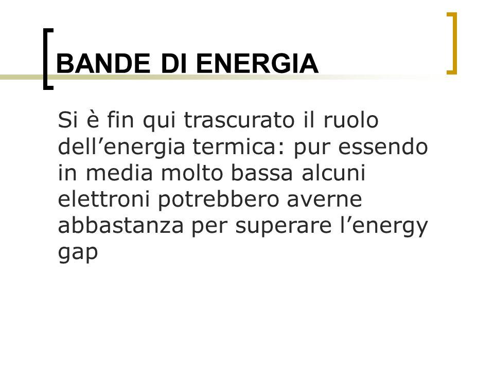 BANDE DI ENERGIA