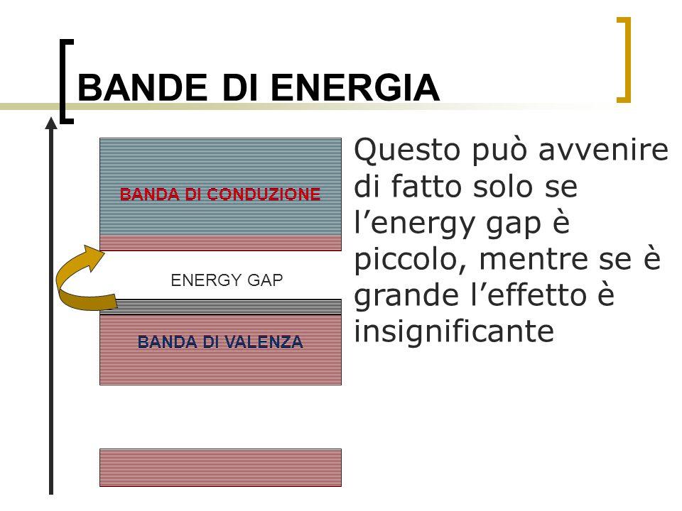 BANDE DI ENERGIA Questo può avvenire di fatto solo se l'energy gap è piccolo, mentre se è grande l'effetto è insignificante.