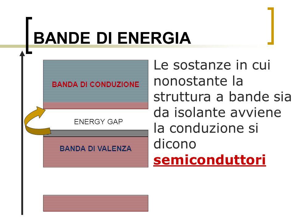 BANDE DI ENERGIA Le sostanze in cui nonostante la struttura a bande sia da isolante avviene la conduzione si dicono semiconduttori.