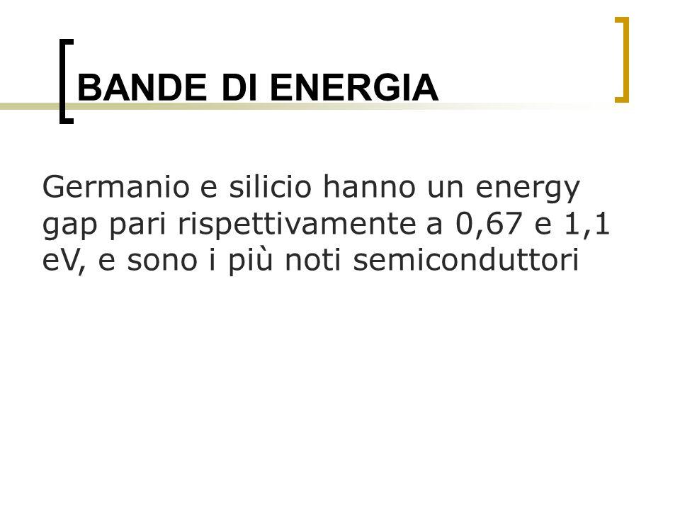 BANDE DI ENERGIA Germanio e silicio hanno un energy gap pari rispettivamente a 0,67 e 1,1 eV, e sono i più noti semiconduttori.
