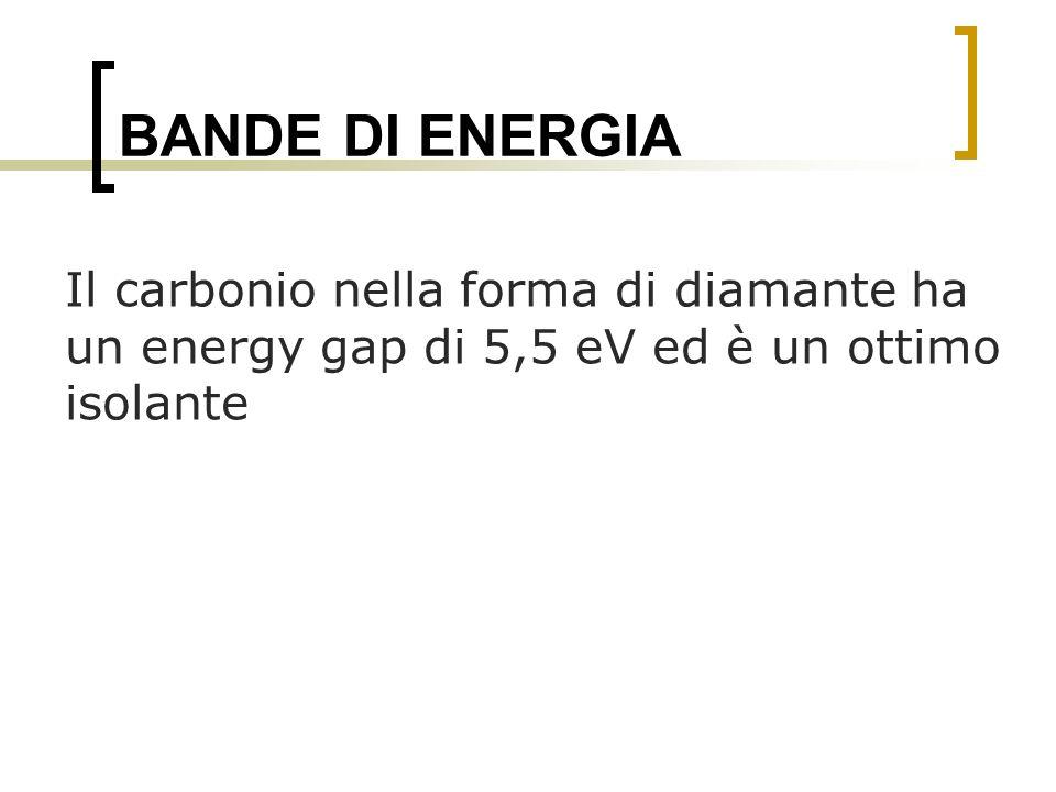 BANDE DI ENERGIA Il carbonio nella forma di diamante ha un energy gap di 5,5 eV ed è un ottimo isolante.