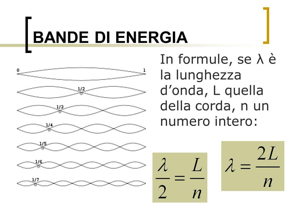 BANDE DI ENERGIA In formule, se λ è la lunghezza d'onda, L quella della corda, n un numero intero: