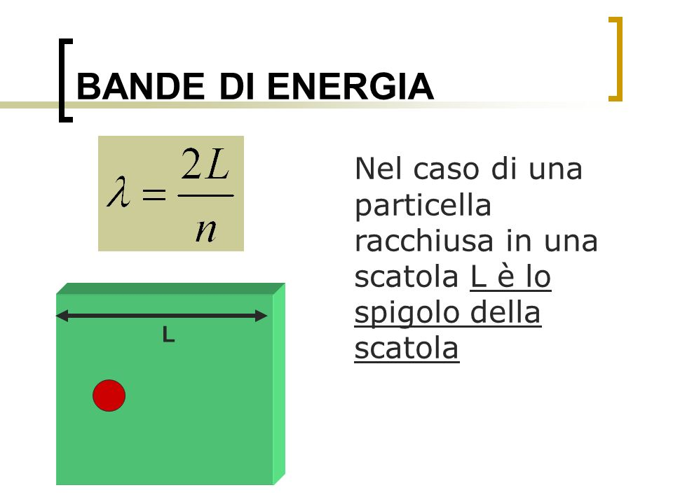 BANDE DI ENERGIA Nel caso di una particella racchiusa in una scatola L è lo spigolo della scatola L