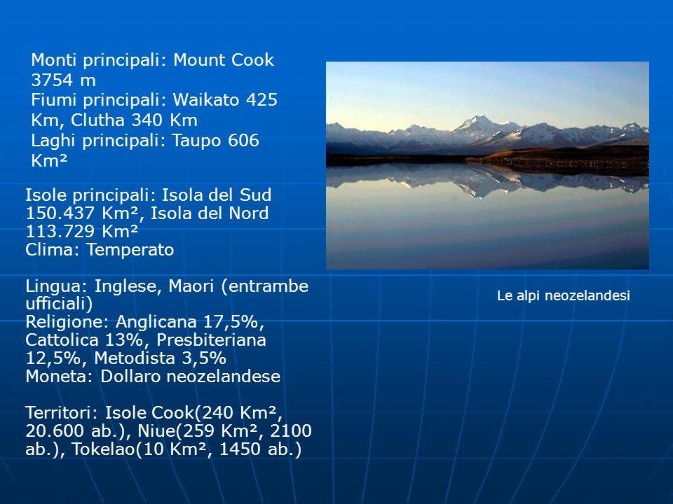 Monti principali: Mount Cook 3754 m Fiumi principali: Waikato 425 Km, Clutha 340 Km Laghi principali: Taupo 606 Km²
