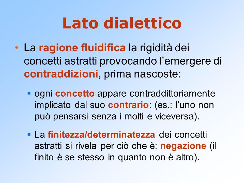 Lato dialettico La ragione fluidifica la rigidità dei concetti astratti provocando l'emergere di contraddizioni, prima nascoste: