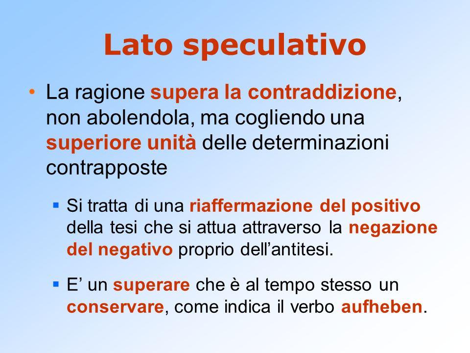 Lato speculativo La ragione supera la contraddizione, non abolendola, ma cogliendo una superiore unità delle determinazioni contrapposte.
