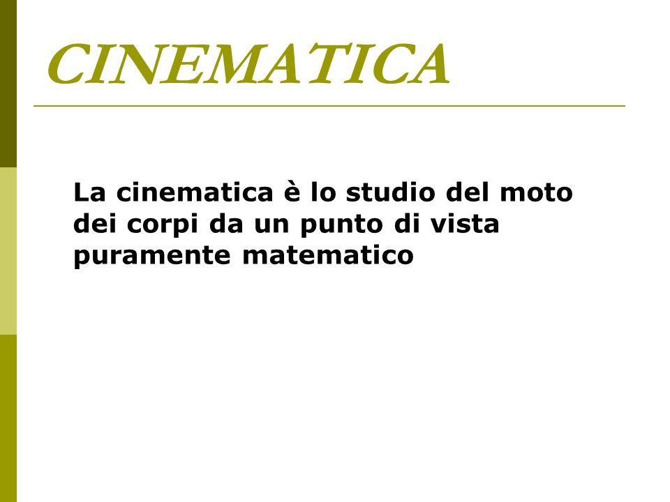 CINEMATICA La cinematica è lo studio del moto dei corpi da un punto di vista puramente matematico
