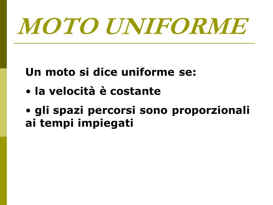 MOTO UNIFORME Un moto si dice uniforme se: la velocità è costante