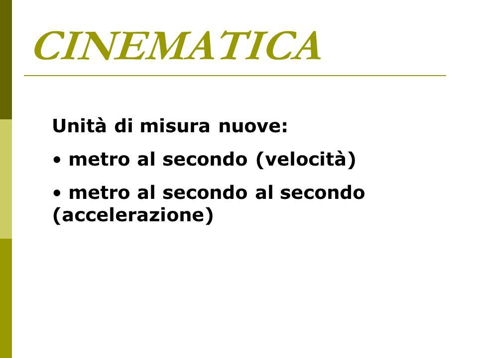 CINEMATICA Unità di misura nuove: metro al secondo (velocità)