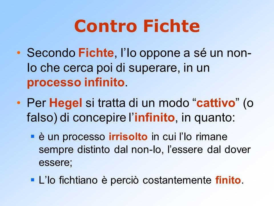 Contro Fichte Secondo Fichte, l'Io oppone a sé un non-Io che cerca poi di superare, in un processo infinito.