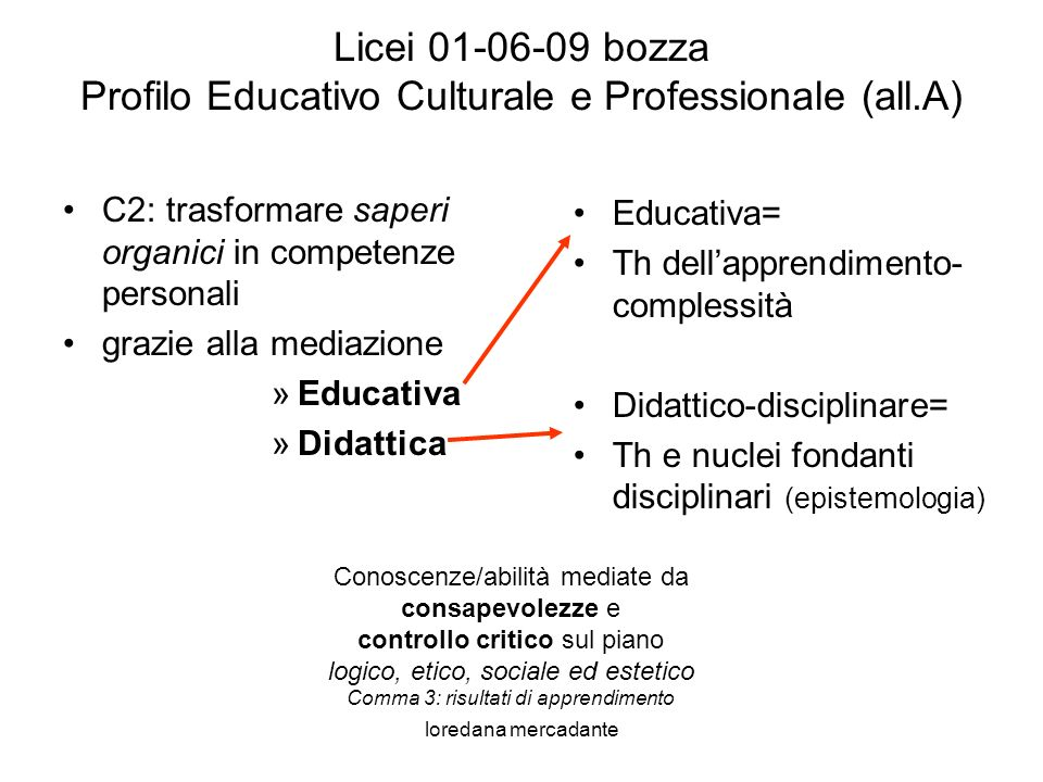 Licei 01-06-09 bozza Profilo Educativo Culturale e Professionale (all