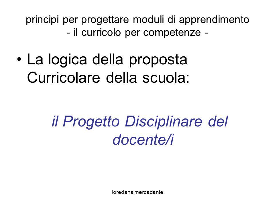 il Progetto Disciplinare del docente/i