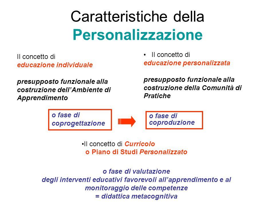 Caratteristiche della Personalizzazione