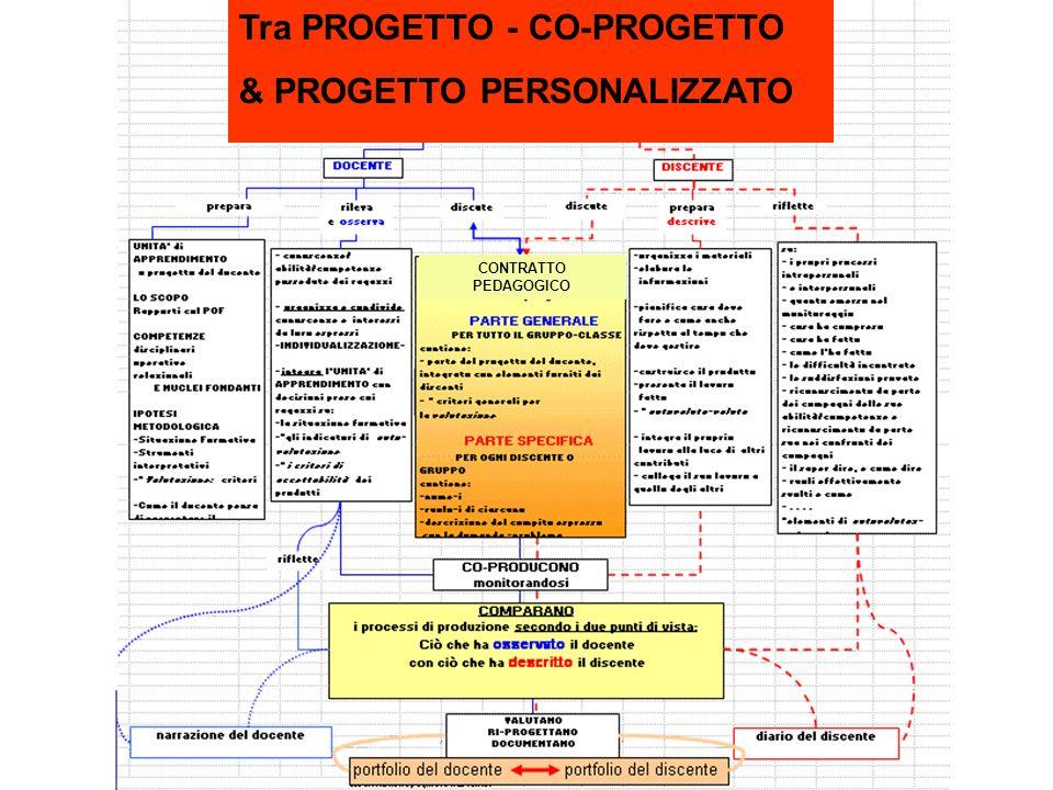 Tra PROGETTO - CO-PROGETTO & PROGETTO PERSONALIZZATO