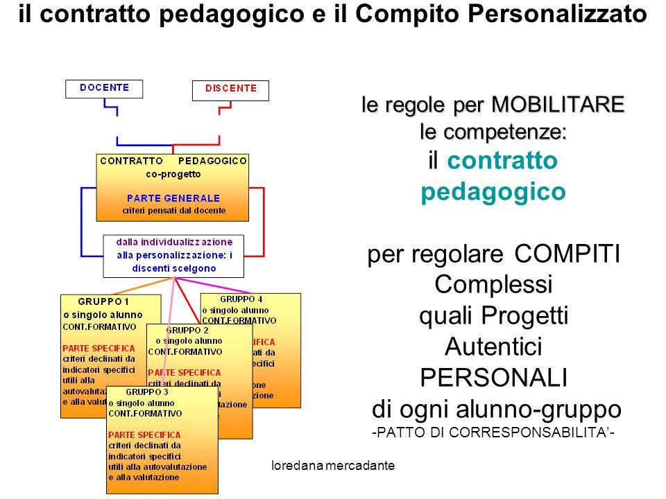 il contratto pedagogico e il Compito Personalizzato