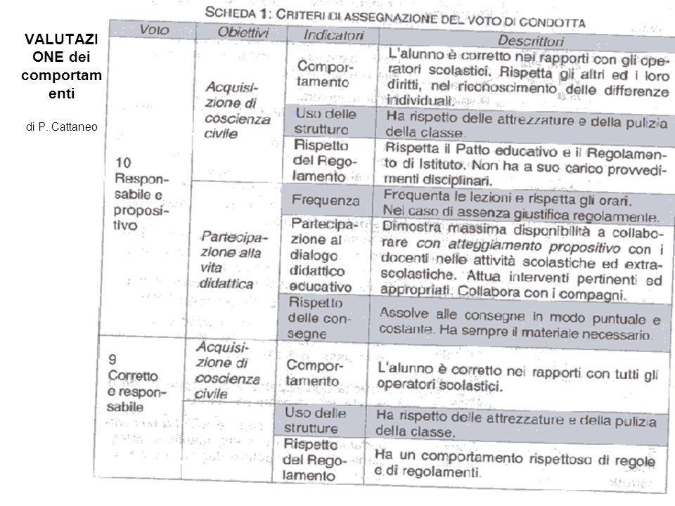 VALUTAZIONE dei comportamenti di P. Cattaneo