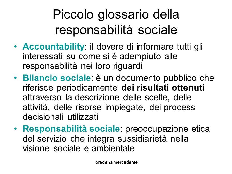 Piccolo glossario della responsabilità sociale