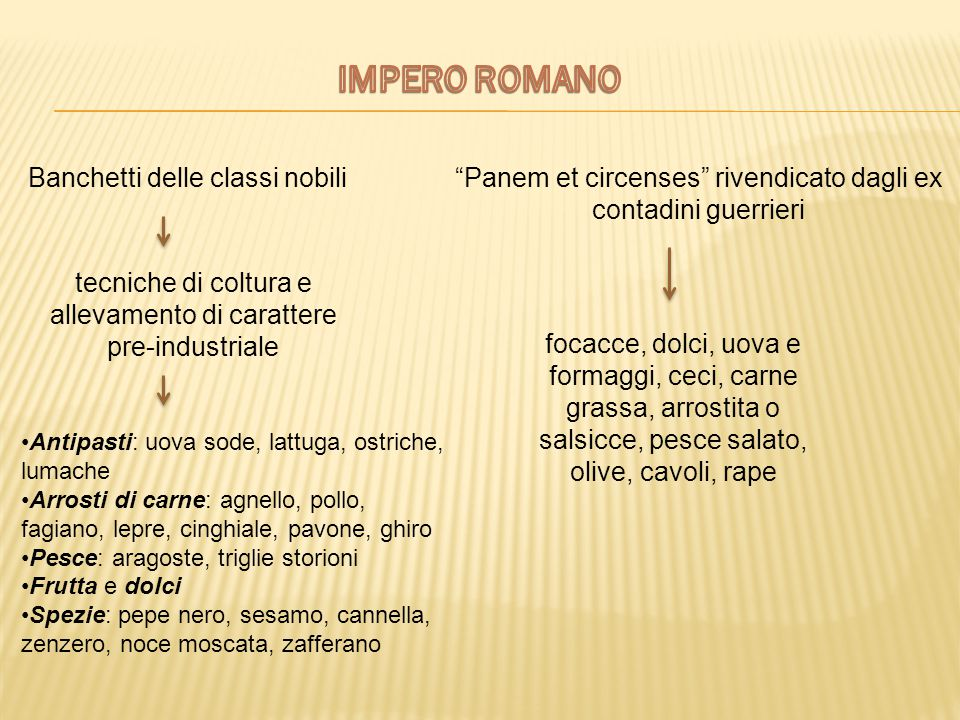 IMPERO ROMANO Banchetti delle classi nobili