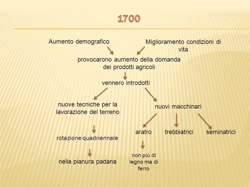1700 Aumento demografico Miglioramento condizioni di vita