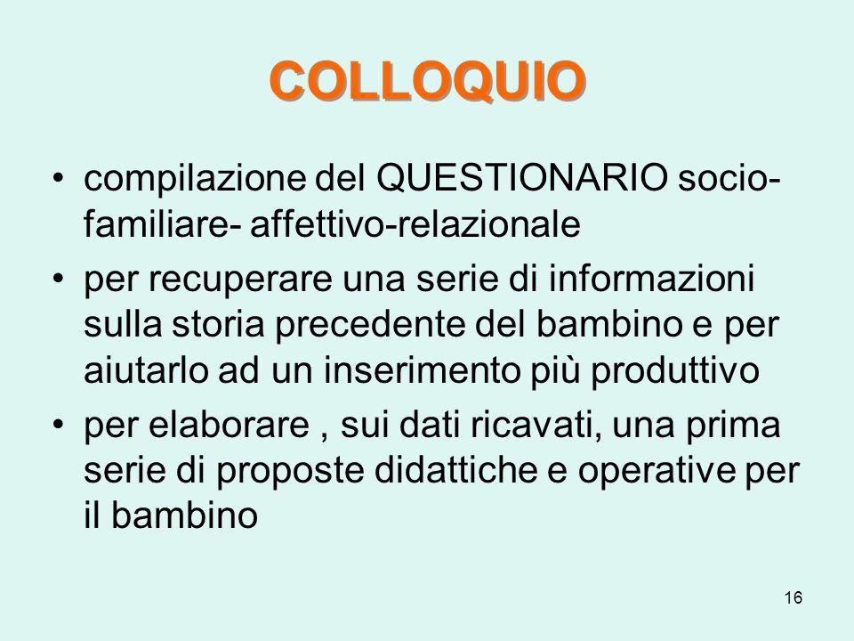 COLLOQUIO compilazione del QUESTIONARIO socio-familiare- affettivo-relazionale.