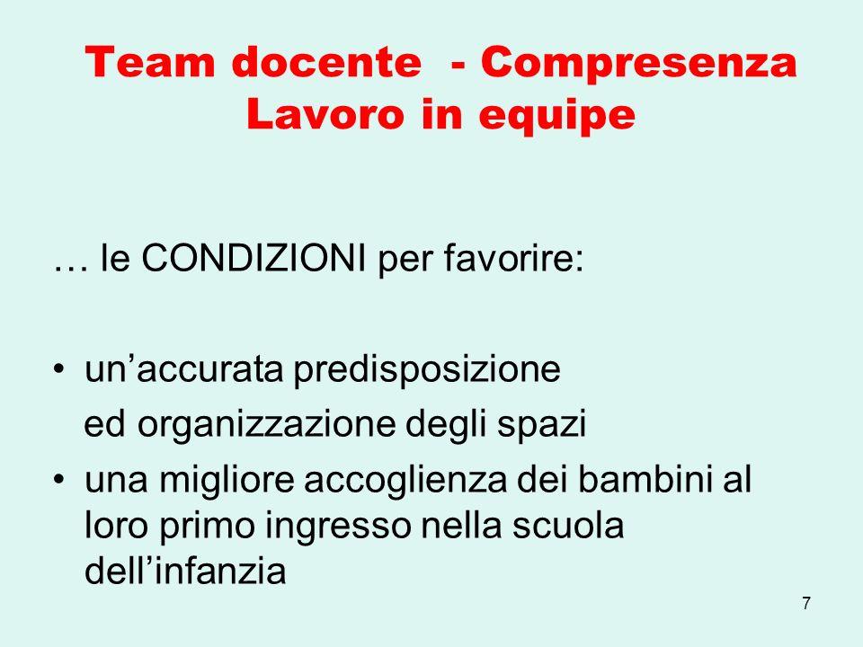 Team docente - Compresenza Lavoro in equipe