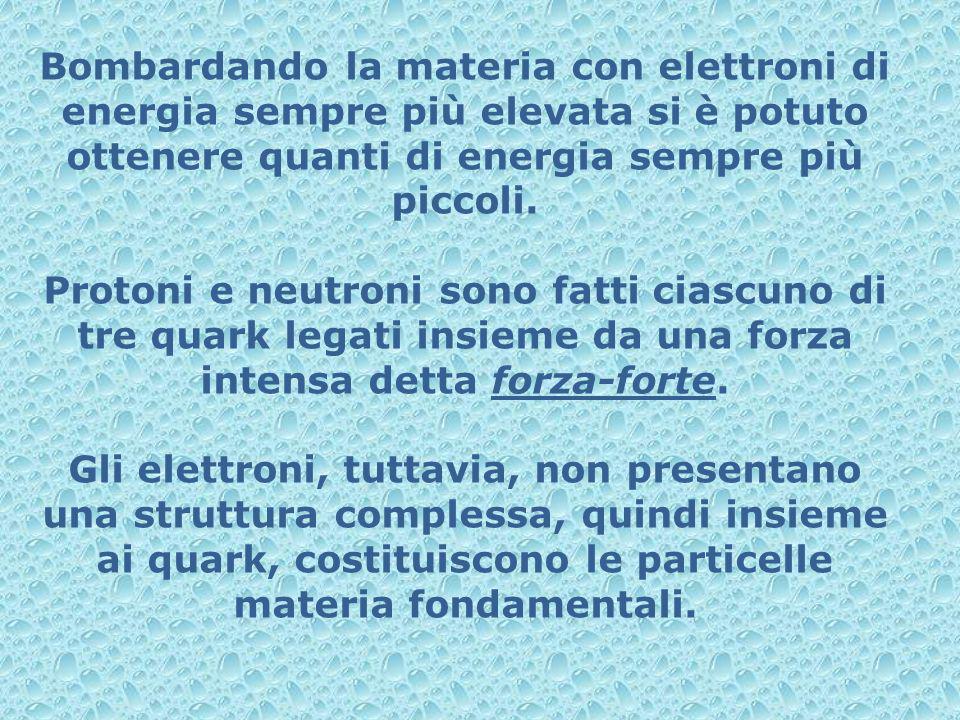 Bombardando la materia con elettroni di energia sempre più elevata si è potuto ottenere quanti di energia sempre più piccoli.