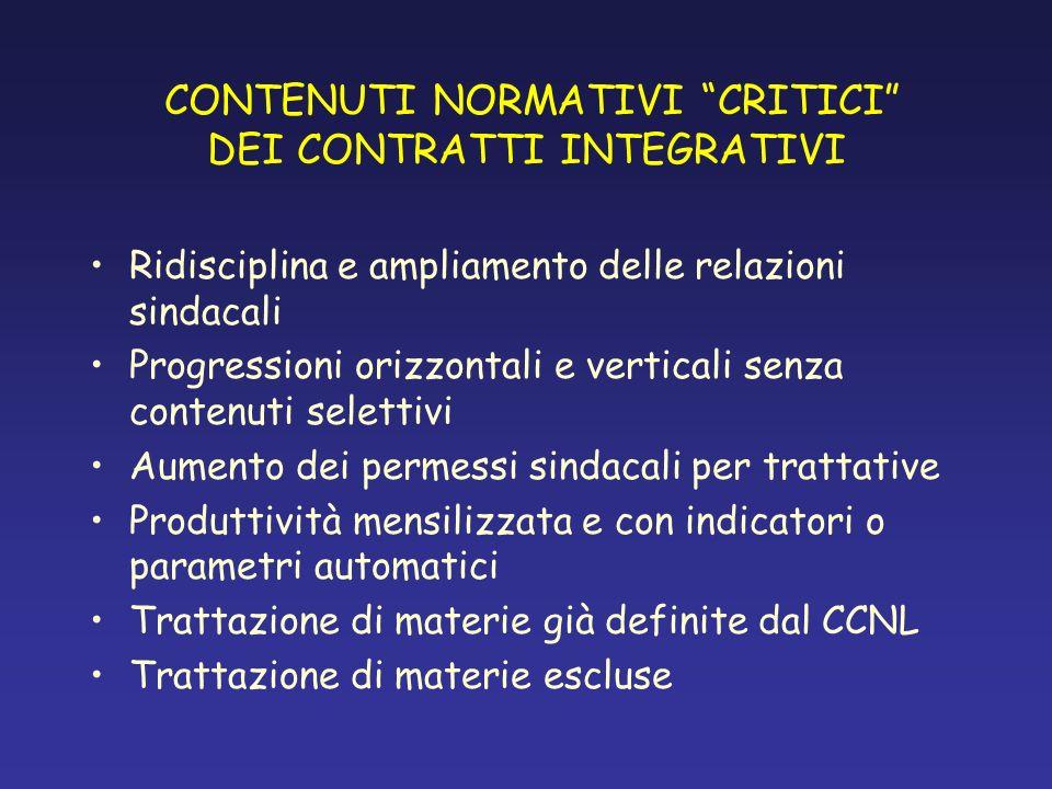 CONTENUTI NORMATIVI CRITICI DEI CONTRATTI INTEGRATIVI