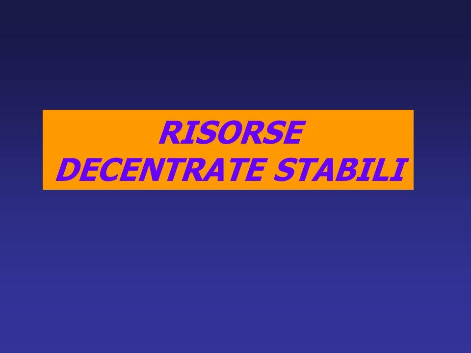 RISORSE DECENTRATE STABILI