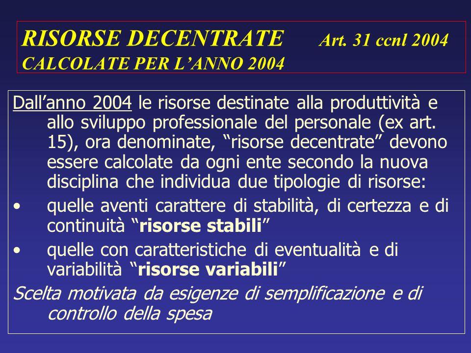 RISORSE DECENTRATE Art. 31 ccnl 2004 CALCOLATE PER L'ANNO 2004