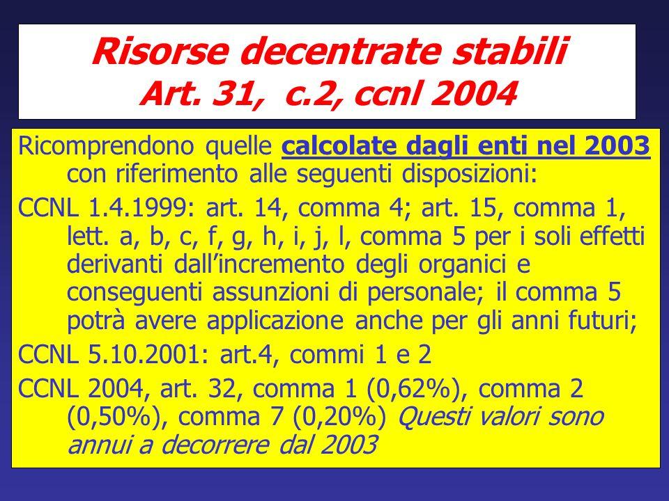 Risorse decentrate stabili Art. 31, c.2, ccnl 2004