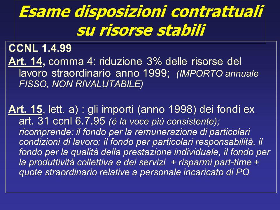 Esame disposizioni contrattuali su risorse stabili