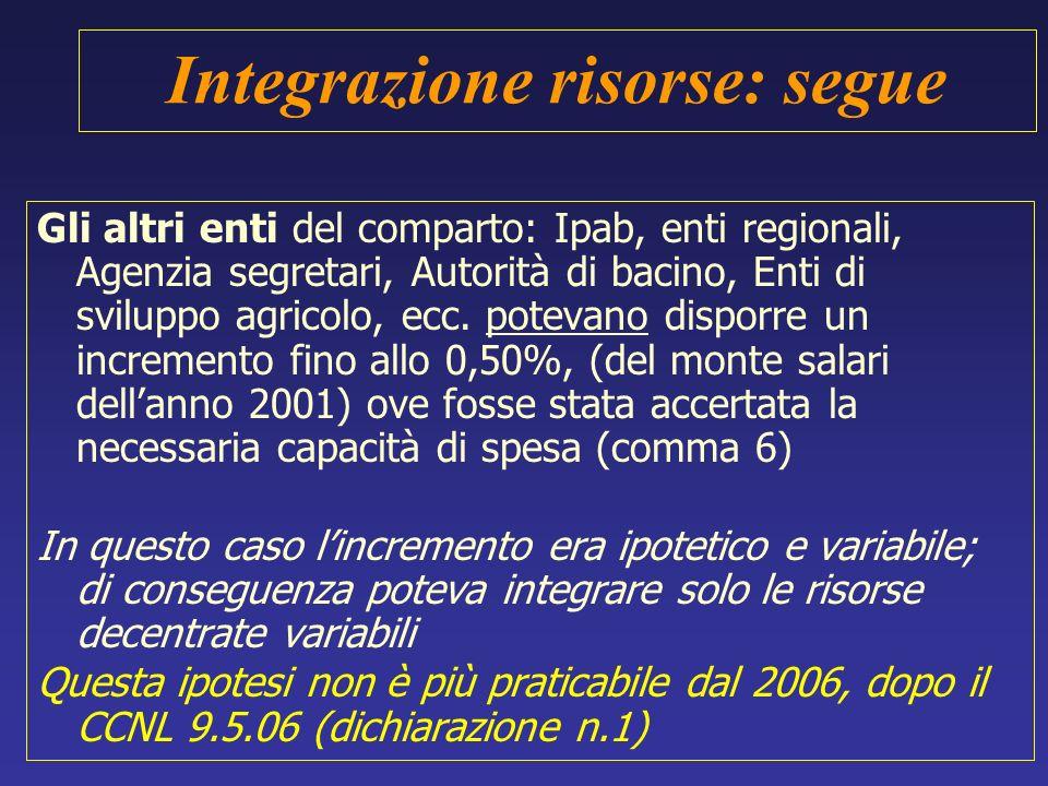Integrazione risorse: segue