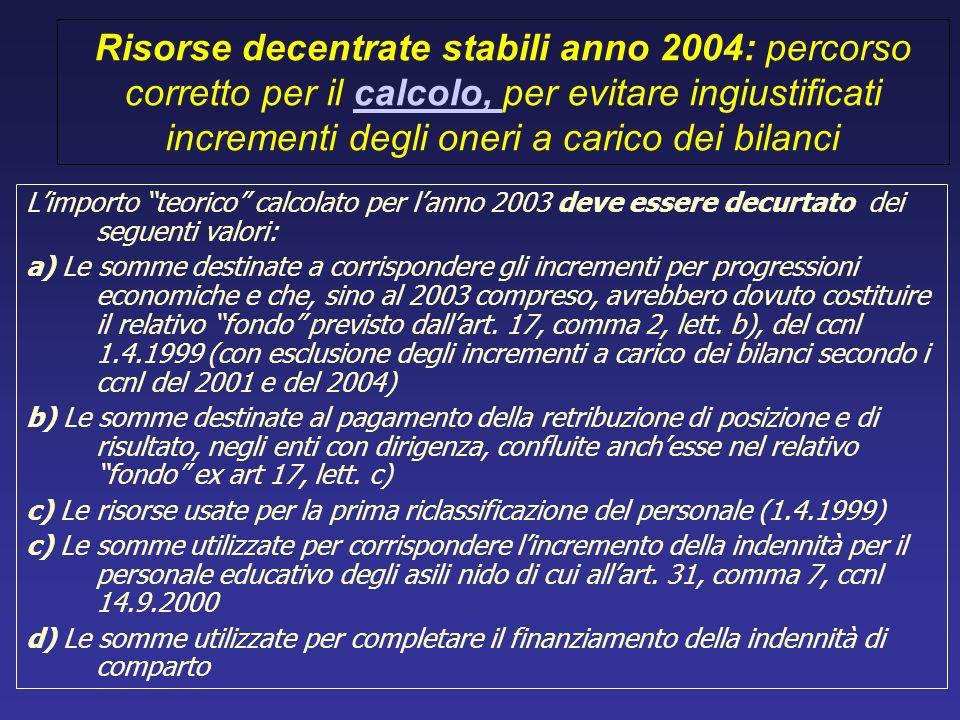 Risorse decentrate stabili anno 2004: percorso corretto per il calcolo, per evitare ingiustificati incrementi degli oneri a carico dei bilanci