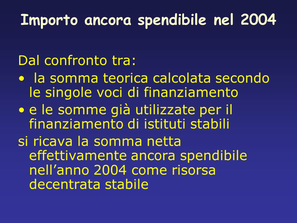 Importo ancora spendibile nel 2004