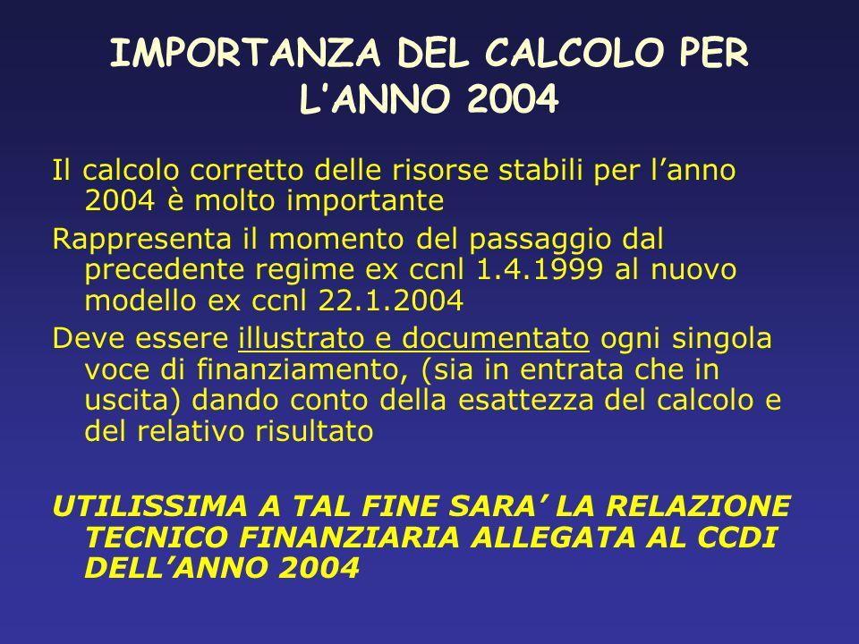 IMPORTANZA DEL CALCOLO PER L'ANNO 2004