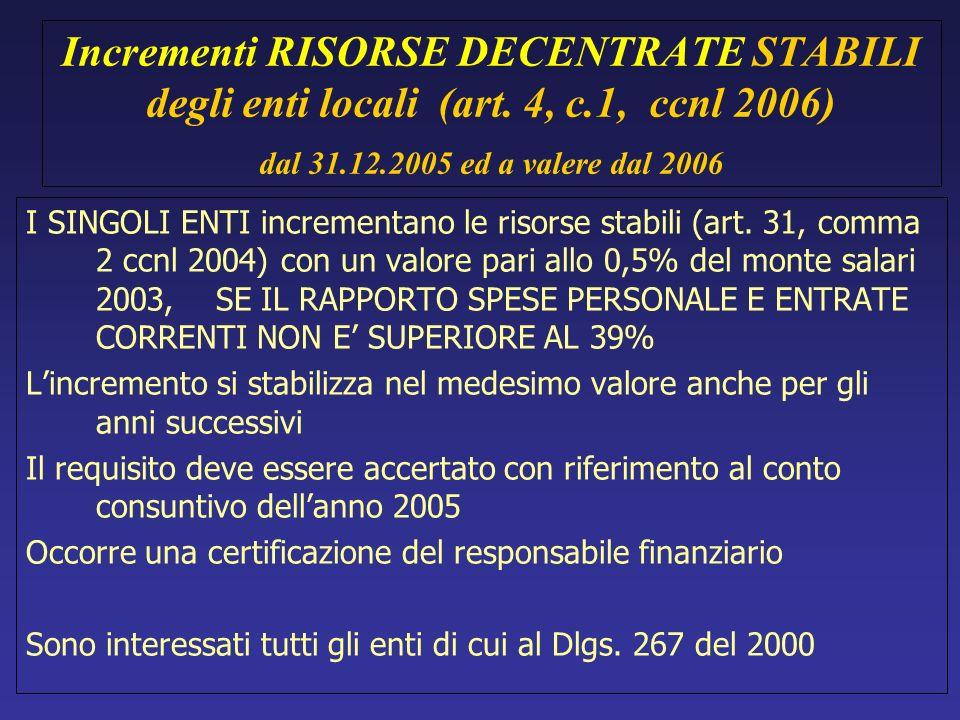 Incrementi RISORSE DECENTRATE STABILI degli enti locali (art. 4, c