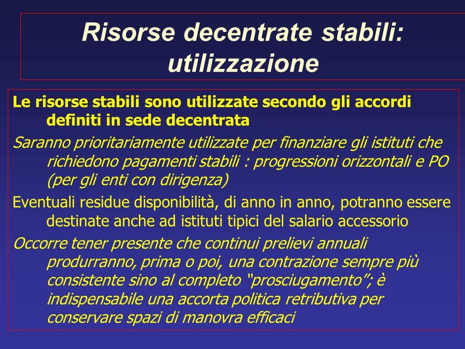 Risorse decentrate stabili: utilizzazione