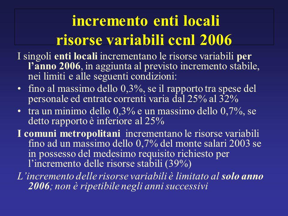 incremento enti locali risorse variabili ccnl 2006