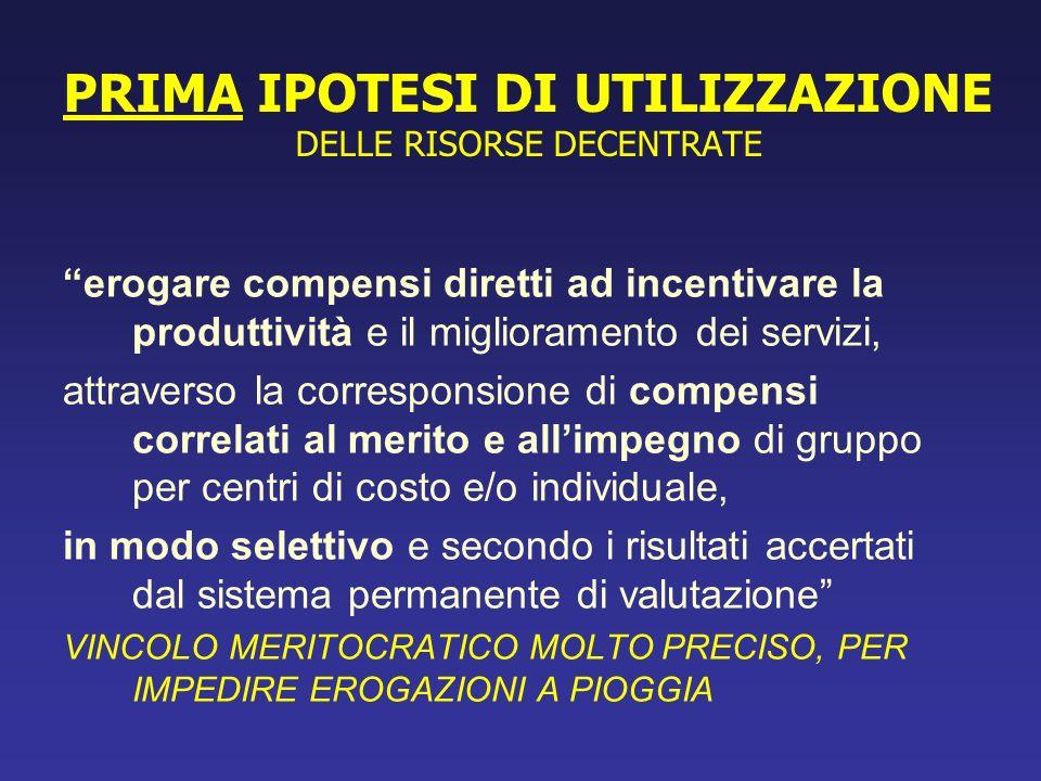 PRIMA IPOTESI DI UTILIZZAZIONE DELLE RISORSE DECENTRATE