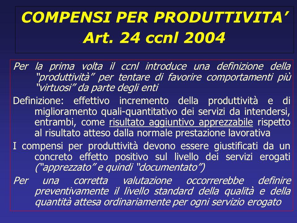 COMPENSI PER PRODUTTIVITA' Art. 24 ccnl 2004