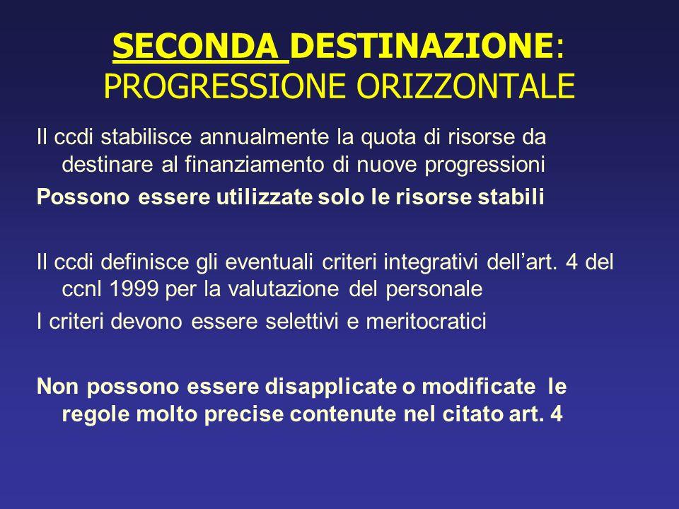 SECONDA DESTINAZIONE: PROGRESSIONE ORIZZONTALE