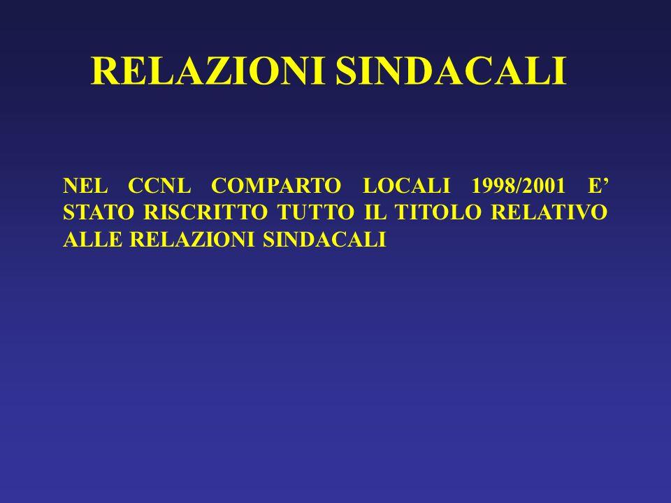 RELAZIONI SINDACALINEL CCNL COMPARTO LOCALI 1998/2001 E' STATO RISCRITTO TUTTO IL TITOLO RELATIVO ALLE RELAZIONI SINDACALI.