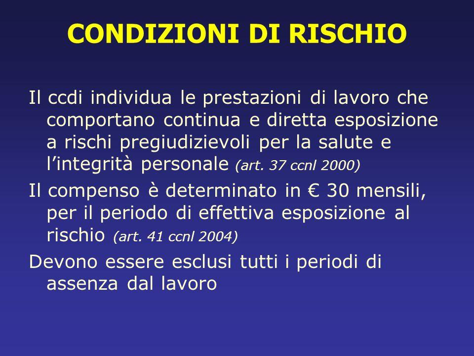 CONDIZIONI DI RISCHIO