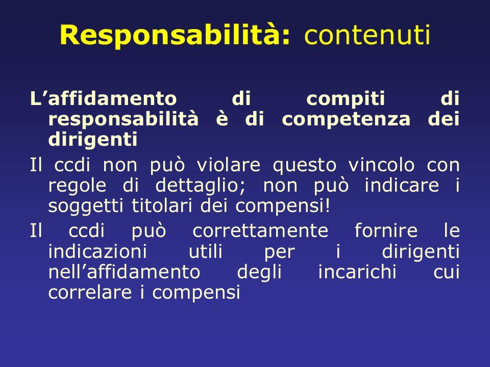 Responsabilità: contenuti