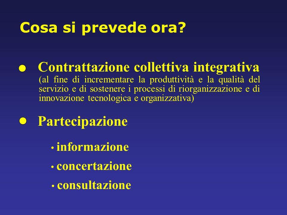 Contrattazione collettiva integrativa